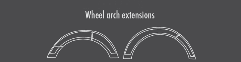 illustration of caractere fender flares for the Audi Q7